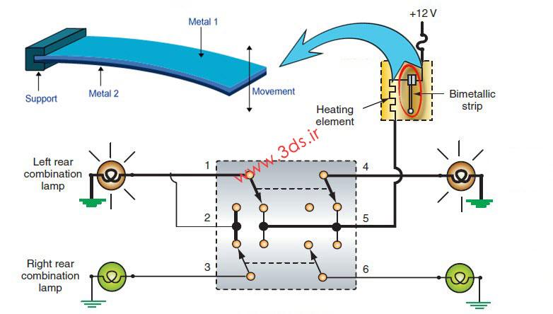 نحوه عملکرد کلید بیمتال (Bimetal)