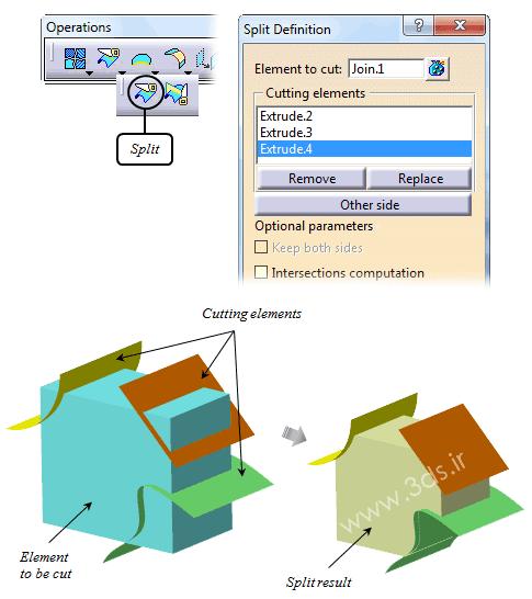 ابزار Split در محیط Generative Shape Design نرمافزار کتیا