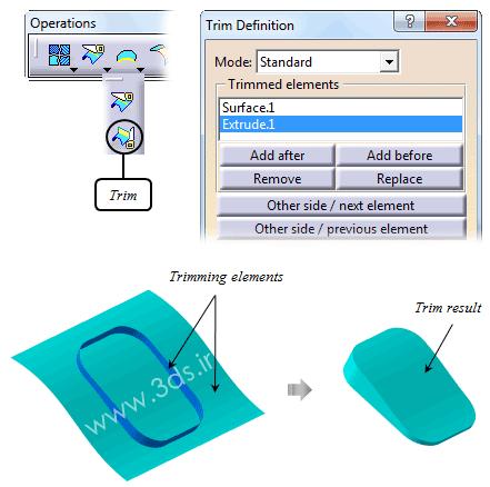 نحوه استفاده از ابزار Trim در محیط Generative Shape Design نرمافزار کتیا