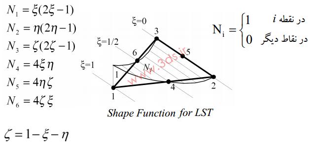 تابع شکل المان مثلثی درجه دو (LST)