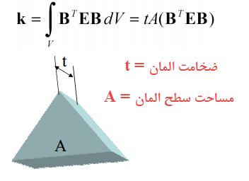 ماتریس سختی المان مثلثی خطی