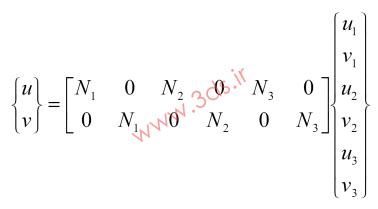 تغییر مکان المان مثلثی خطی