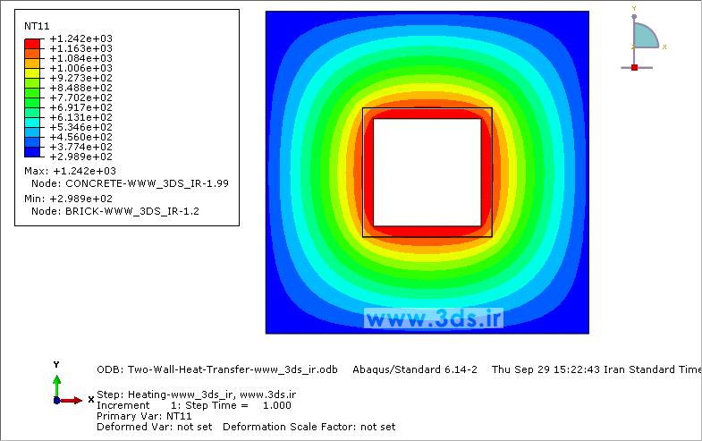 کانتور دما در انتقال حرارت پایدار توسط آباکوس