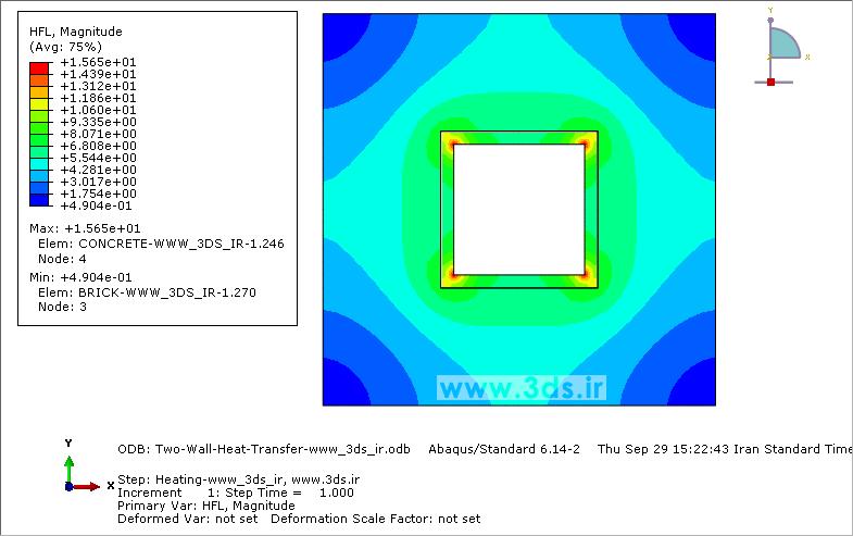 شار حرارتی عبوری از دو دیواره کوره در انتقال حرارت پایدار توسط آباکوس