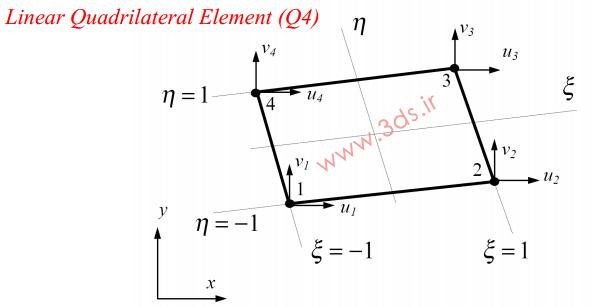 شکل ظاهری المان مربعی خطی