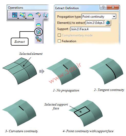 ابزار Extract در محیط Generative Shape Design کتیا جهت استخراج المانها