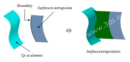 ابزار Extrapolate در محیط Generative Shape Design نرمافزار کتیا