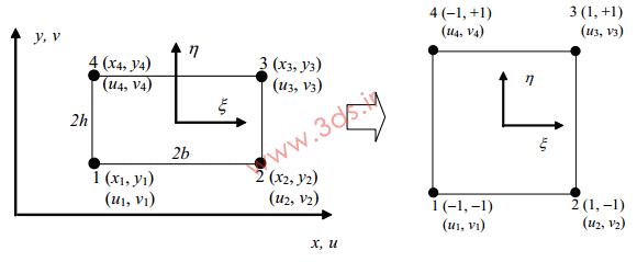 توابع شکل المان مربعی خطی