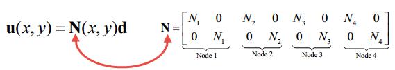 جابجایی در گرههای المان مربعی خطی