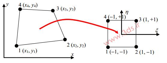 نگاشت از مختصات اصلی به مختصات طبیعی در اجزاء محدود