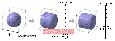 ابزار Face Cutting کتیا جهت ایجاد مقطع بر روی سطح