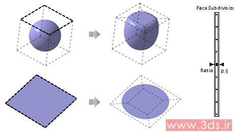ابزار Face Subdivision کتیا جهت تقسیم یک وجه به چند قسمت
