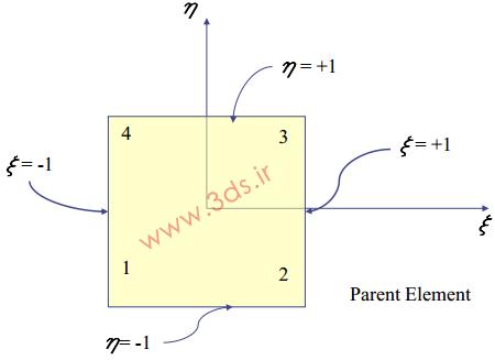 المان مربعی خطی