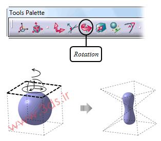ابزار Rotation در محیط Imagine & Shape نرمافزار کتیا