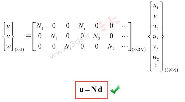 فرم ماتریسی میدان جابجایی (الاستیسیته سهبعدی در اجزا محدود)