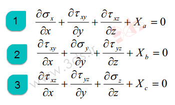 3 معادله تعادل الاستیسیته