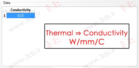 تعریف ضریب هدایت حرارتی Al در آباکوس