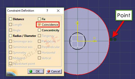 قید Coincidence کتیا