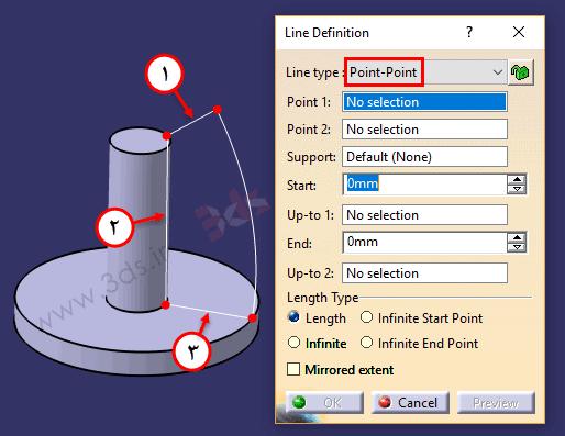 نحوه استفاده از ابزارLine در محیط Wireframe and Surface Design نرمافزار کتیا