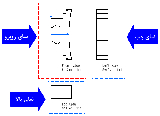 محیط نقشهکشی Drafting کتیا