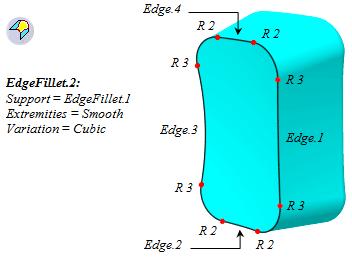 نحوه استفاده از ابزار Variable Fillet در کتیا