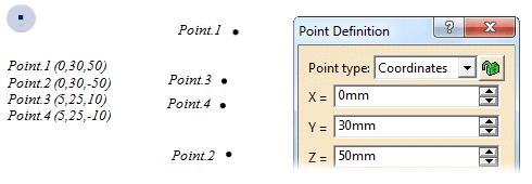 استفاده از ابزار Point در محیط Generative Shape Design نرمافزار کتیا