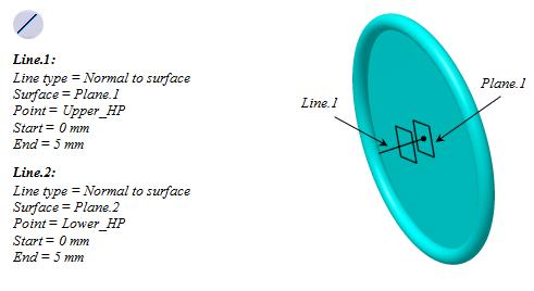 ابزار Line کتیا