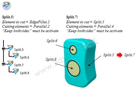 نحوه استفاده از ابزار Split کتیا
