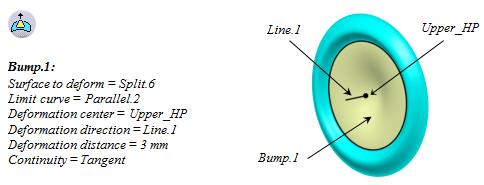 ابزار Bump جعبهابزار Advanced Surfaces کتیا