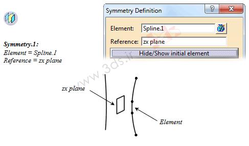 استفاده از ابزار Symmetry در محیط Generative Shape Design نرمافزار کتیا
