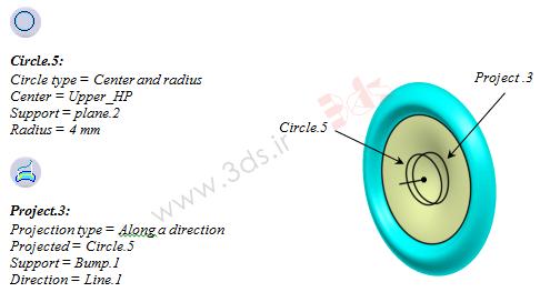 ابزارهای Circle و Projection کتیا