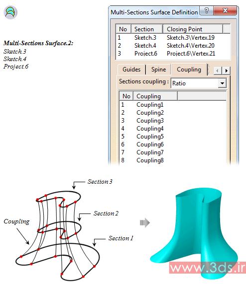 ابزار Multi-Sections Surface کتیا