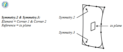 ابزار Symmetry کتیا