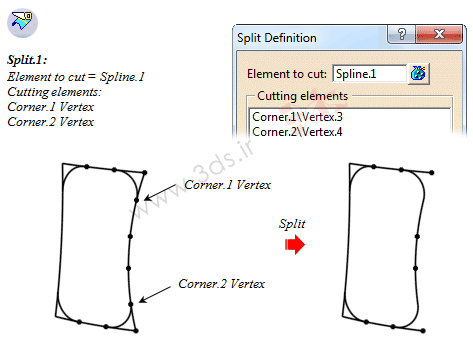 استفاده از ابزار Split در محیط Generative Shape Design نرمافزار کتیا