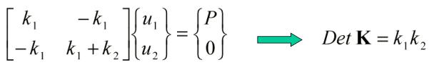 معادلات اجزا محدود