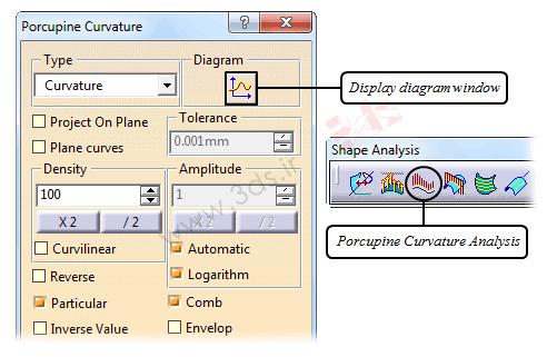 ابزار Porcupine Curvature Analysis در محیط FreeStyle نرمافزار کتیا