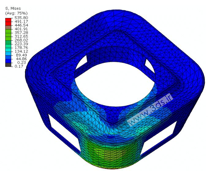 کانتور تنش پوشش در مدلسازی پوششدهی در آباکوس