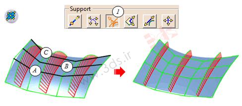 ابزار Cutting Plane Analysis از جعبهابزار Shape Analysis کتیا