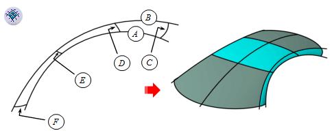 طراحی کمان کنار سقف خودرو در محیط FreeStyle نرمافزار کتیا