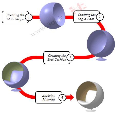 تمرین جامع طراحی صندلی توپی در محیط Imagine & Shape نرمافزار کتیا