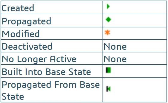 معرفی و دانلود پلاگین Abaqus Object Manager آباکوس