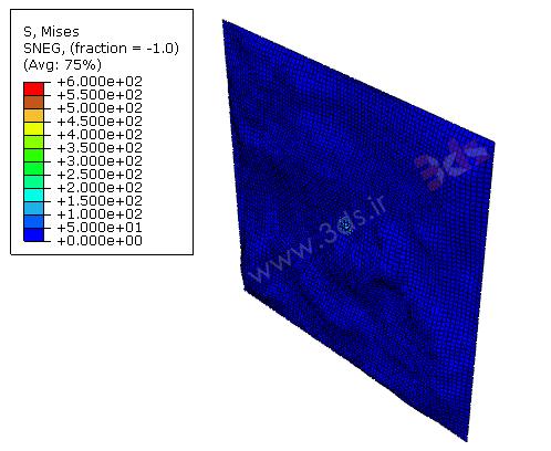 اثر بهینهسازی bead با الگوریتم general آباکوس